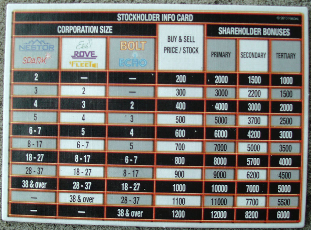 2016 ACQUIRE Information Card