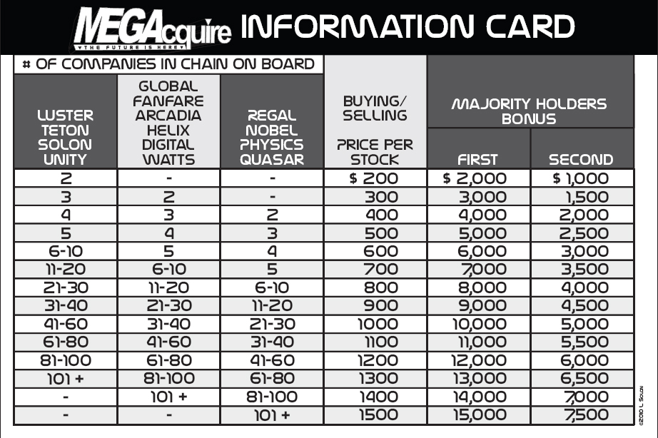 MEGAcquire Information Card