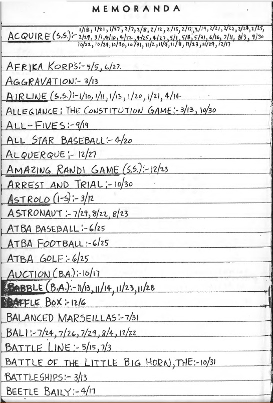 Sid Sackson's 1964 Diary - Index of ACQUIRE Entries